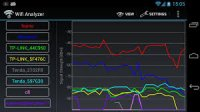 Wifi.Analyzer.v2.5.14.-AnDrOiD